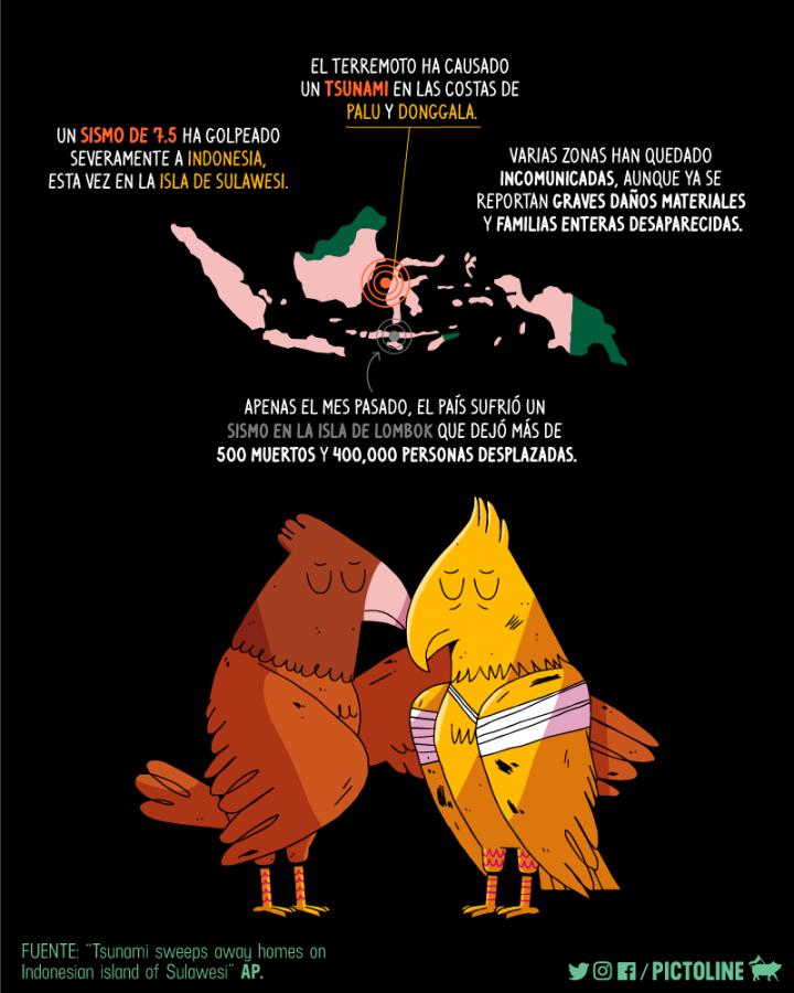 Indonesia…¡México te apoya!