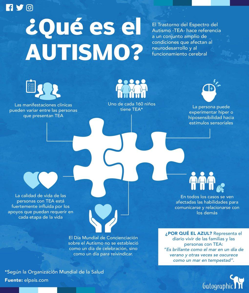 Autismo-Permanencias-Voluntarias