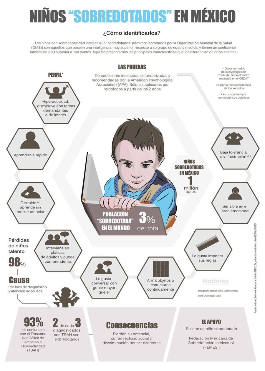 Infografías-Permanencias-Voluntarias