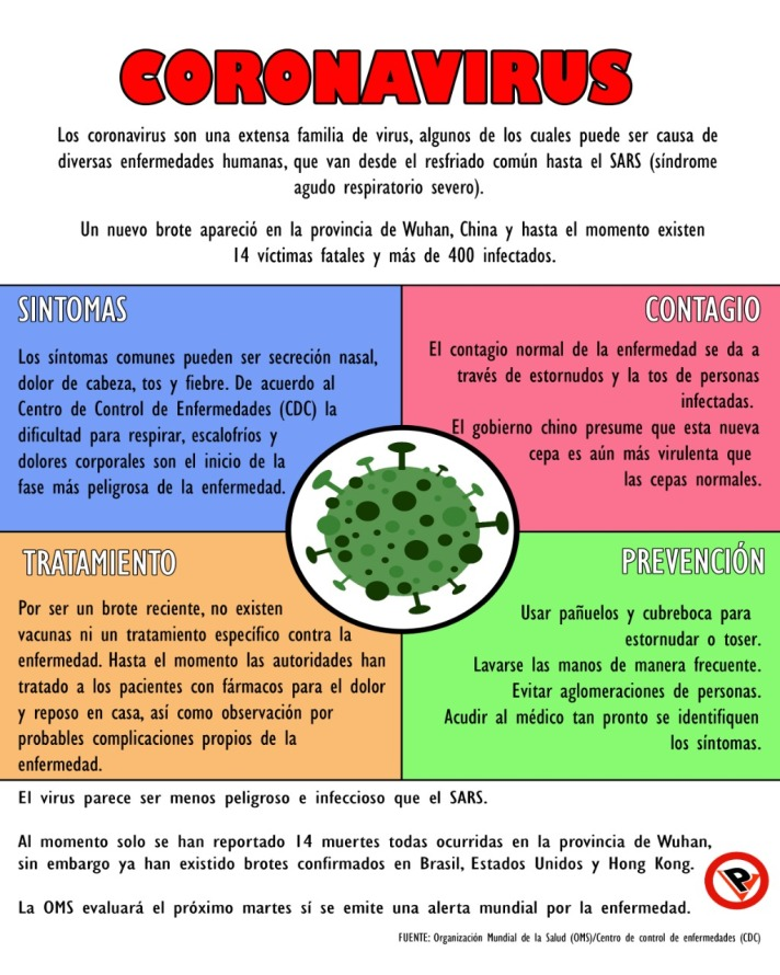 Coronavirus-Permanencias-Voluntarias